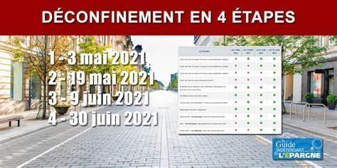 Image de couverture - Calendrier du déconfinement mai-juin 2021