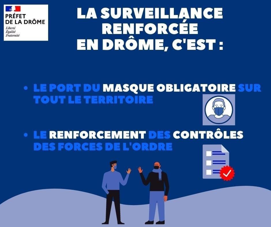 Image de couverture - Surveillance renforcée en Drôme