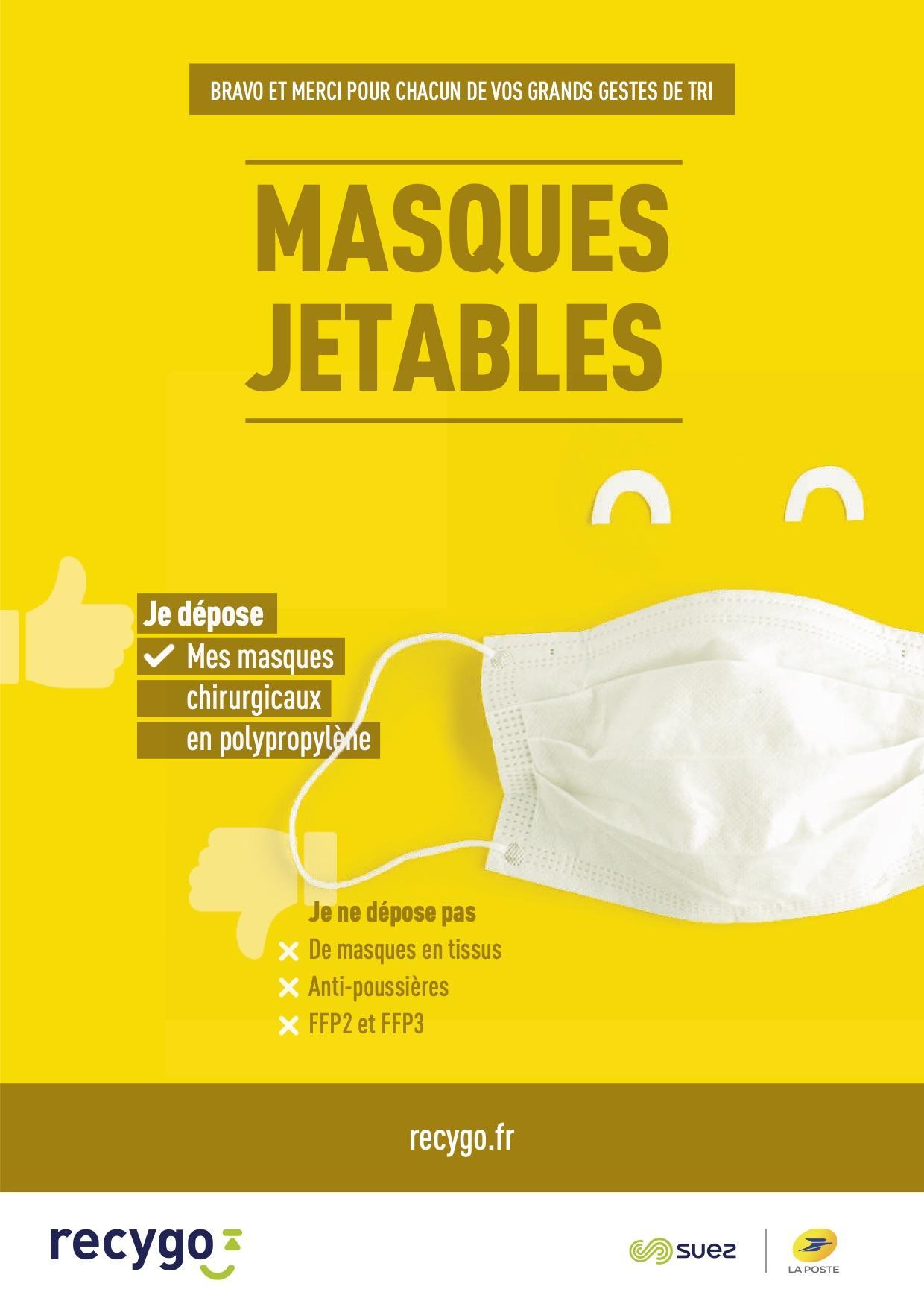 Image de couverture - Collecte des masques jetables