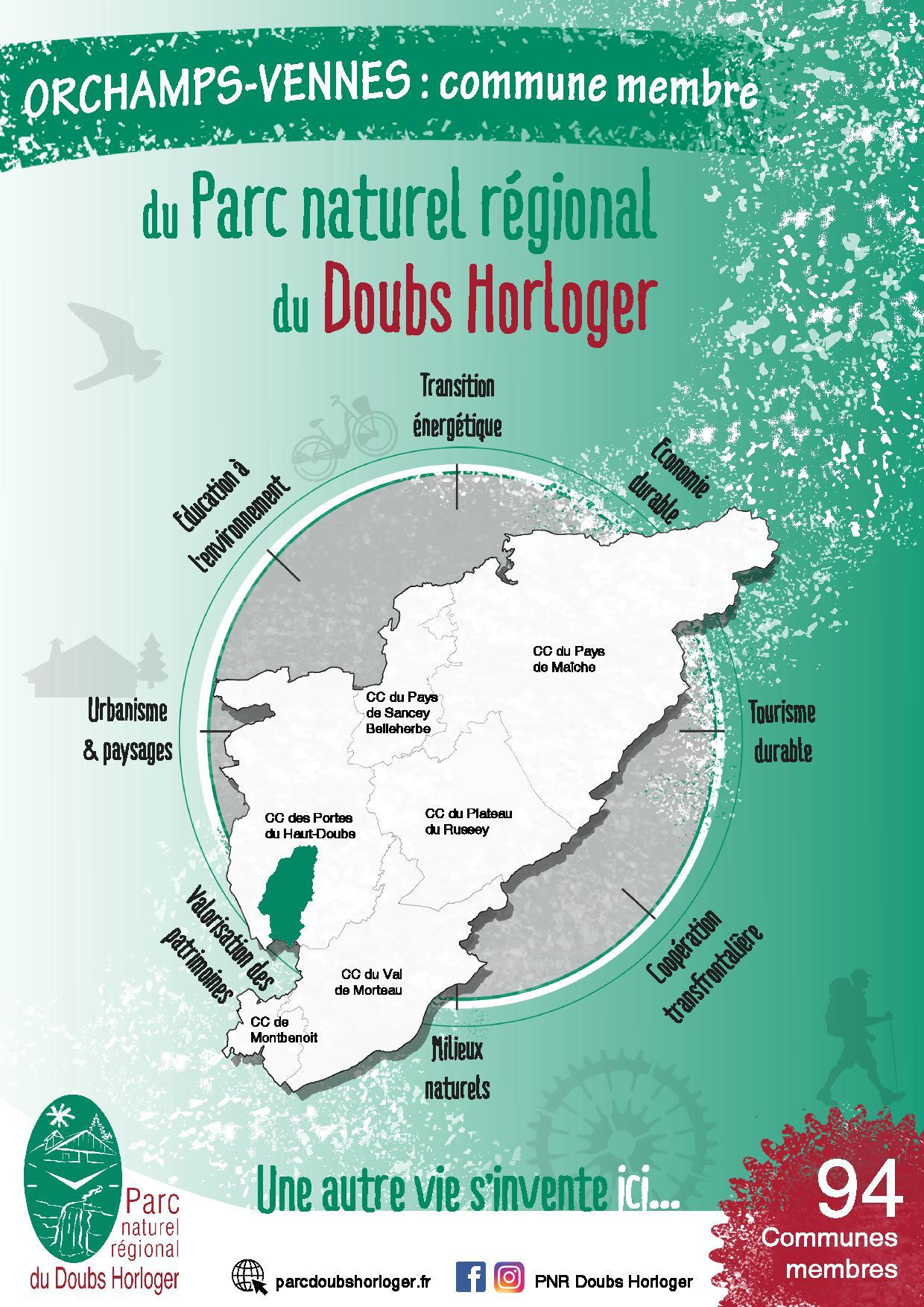 Image de couverture - Parc Naturel Régional du Doubs Horloger